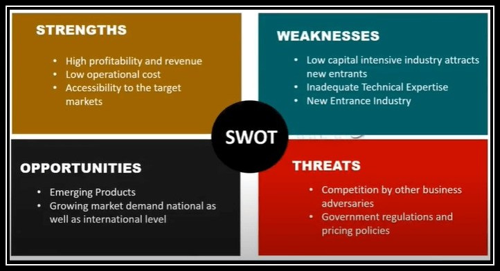Swot Analysis of Manpower Supply Services